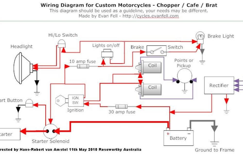blog how to solve wiring on a cafe racer? caferacerwebshop com Chopper Wiring Diagram these are both made by evan fell and we are very grateful for that!