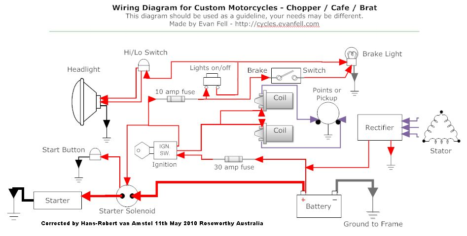 How to Solve Wiring on a Cafe Racer?