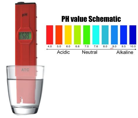 geeek digital ph meter tester pool aquarium water acidity tester. Black Bedroom Furniture Sets. Home Design Ideas
