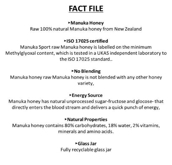 Manuka Honing Fact