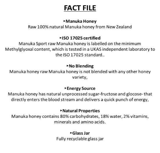 Manuka Honey Fact