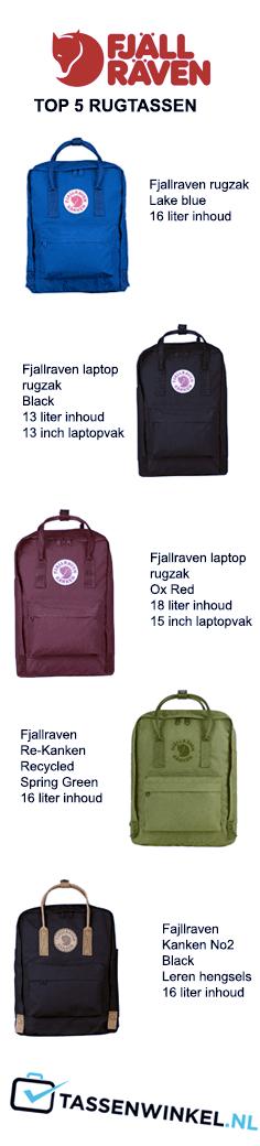 Top 5 Fjallraven laptoptassen