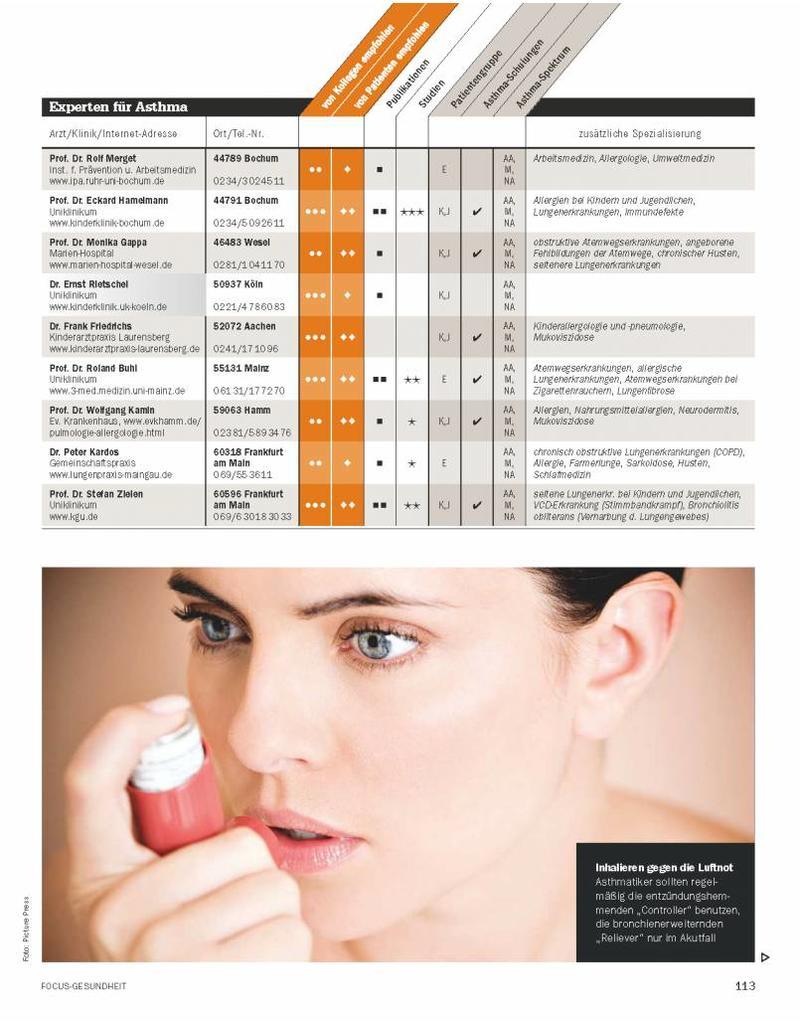 FOCUS Focus Gesundheit Allergien