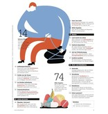 FOCUS FOCUS Gesundheit - Neue Hightech-Therapien gegen Krebs
