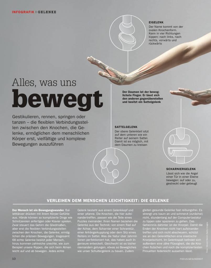 FOCUS  FOCUS Gesundheit Rücken & Gelenke 2018