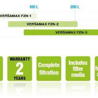 Aquael Aquael Versamax FZN-1