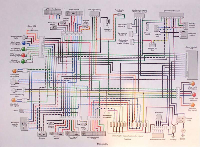 07 daytona 675 wiring diagram free picture dce capecoral rh dce capecoral bootsvermietung de 1999 triumph daytona 955i wiring diagram triumph daytona 955i electrical schematic