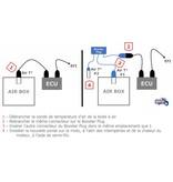 Booster Plug pour Kawasaki W800