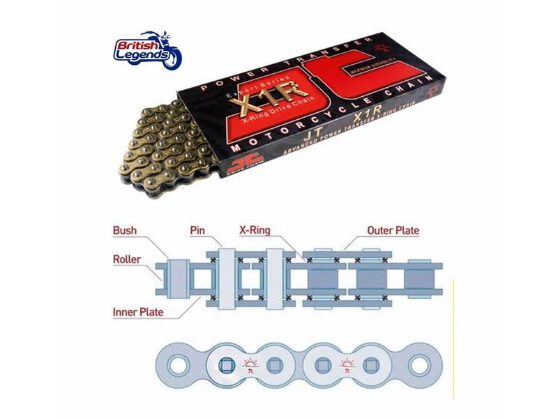 JT Sprockets Chain & Sprocket Kit for Triumph Bonneville