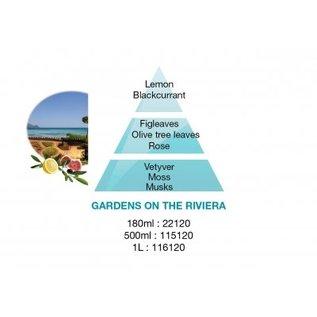Lampe Berger Jardin sur la Riviera
