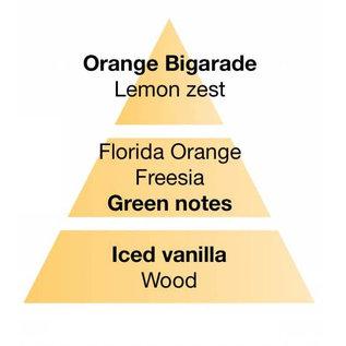 Lampe Berger Orange Extrême