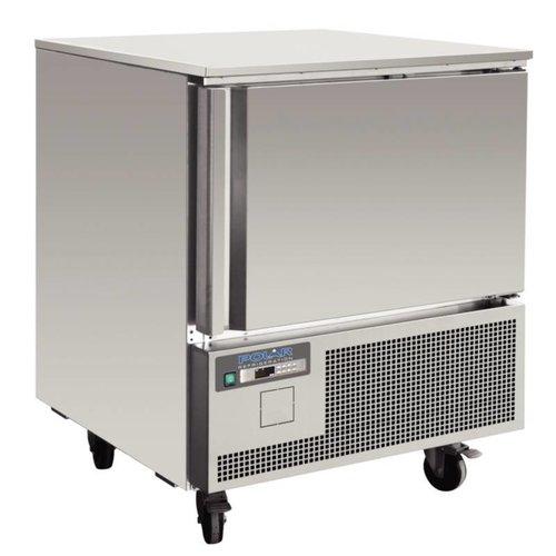 Fast coolers I Fast freezers