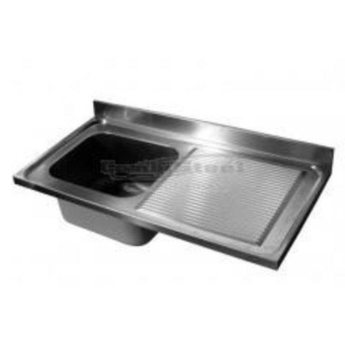Waschbecken Tischplatten