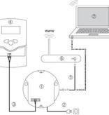 TechniQ Energy FlowSol S HE pompstation  met DeltaSol CS Plus controller