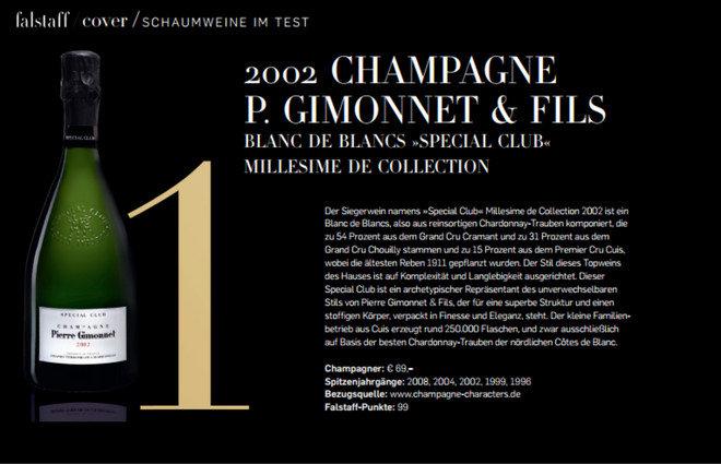 99 Points - P. Gimonnet