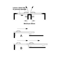 Electronisch gecodeerde contactloze veiligheidssensor SS-C