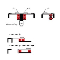 Magnetisch gecodeerde contactloze veiligheidsschakelaar HE1