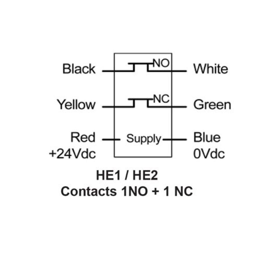 Magnetisch gecodeerde contactloze veiligheidsschakelaar HE1-SS