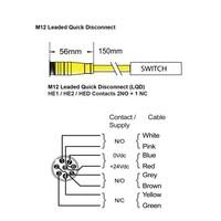 Magnetisch gecodeerde contactloze veiligheidsschakelaar HE2