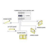 Electronisch gecodeerde contactloze veiligheidssschakelaar DINKY