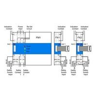 Extension module FX1-FX2