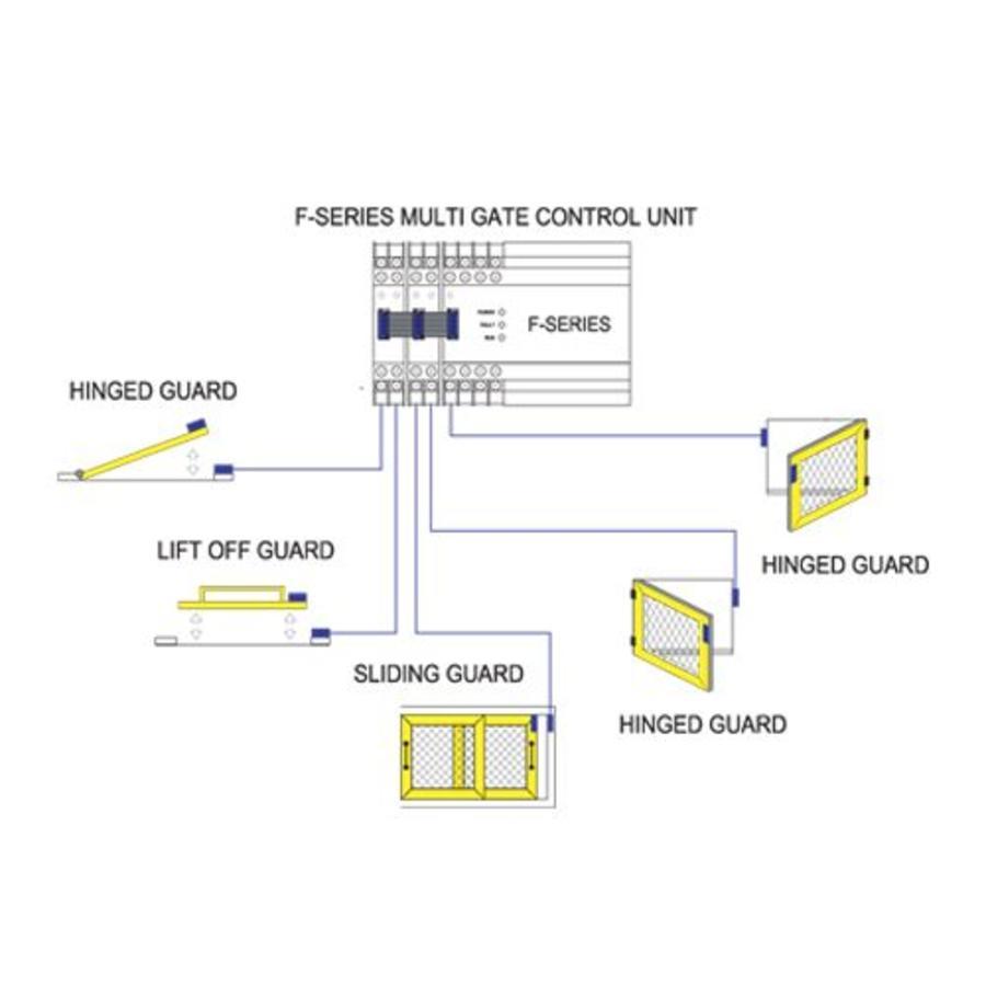Berührungslose elektronische uni codierte Sicherheitssensor CMA