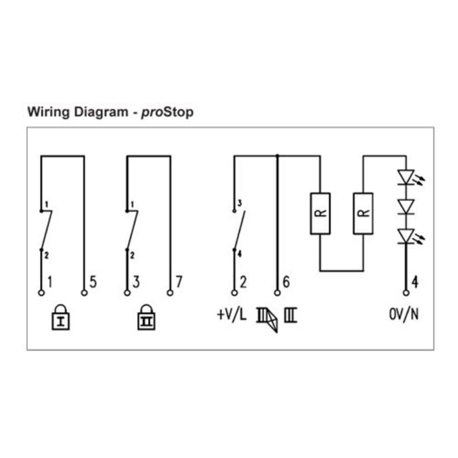 Sicherheitsschalter mit getrenntem Betätiger