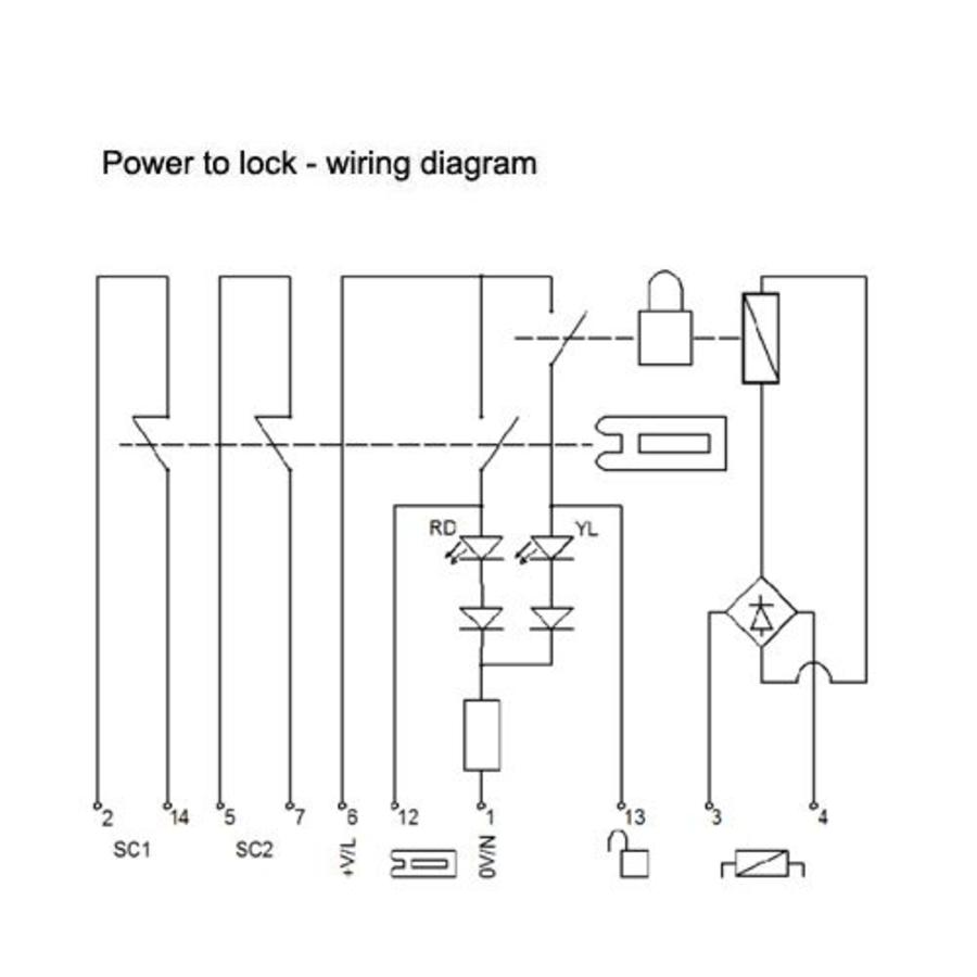 Smart Start Ignition Interlock Wiring Diagram - Sony Xplod Gt 220 Wiring  Diagram - vga.diau.tiralarc-bretagne.frWiring Diagram Resource