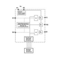 RFID gecodeerde contactloze veiligheidssensor PSEN CS1