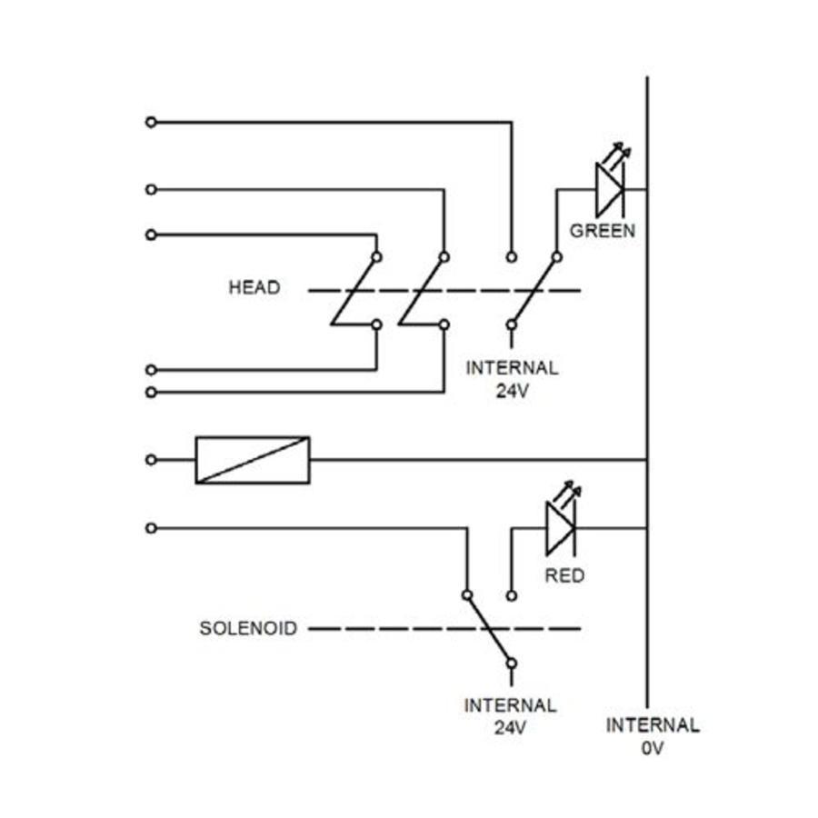 Sicherheitsschalter aus Aluminum mit Zuhatlung und feste Betätiger PLd