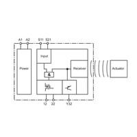 Non-contact coded RFID safety sensor PSEN CS5