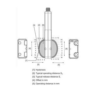 Balanced Audio Wiring Diagram in addition Usb Plug Wiring Diagram moreover Plik RJ 11 plug and jack also Female M12 8 Pin Connector Wiring Diagram additionally 7 Pin Din Plug Schematic. on 6 pin xlr wiring diagram