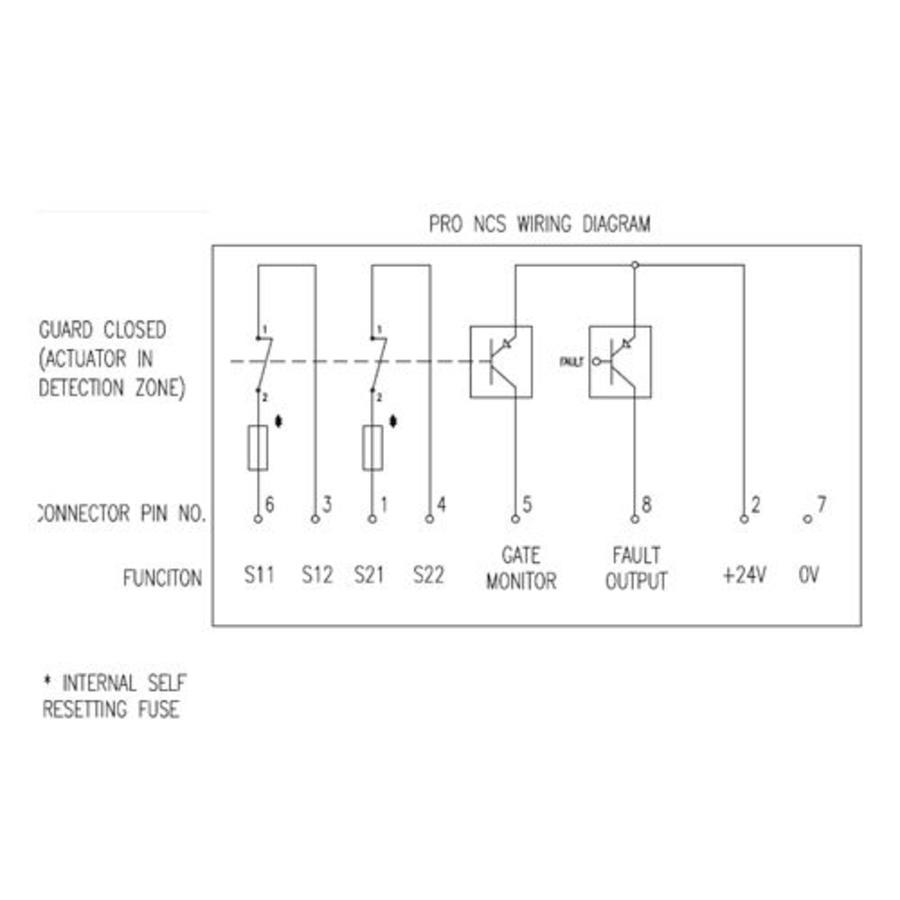 Magnetisch gecodeerde contactloze veiligheidsschakelaar NCS