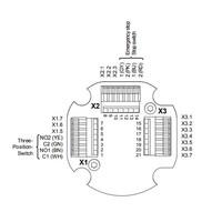 Veiligheidsbedieningscomponent ZEUS met sensoren en noodstop