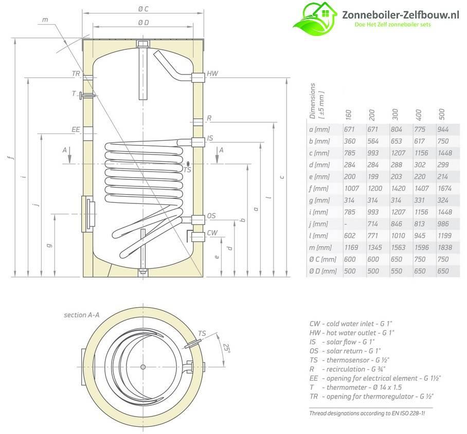 Elektrische boiler 200 Liter, 3kW, met 1 warmtewisselaar ...