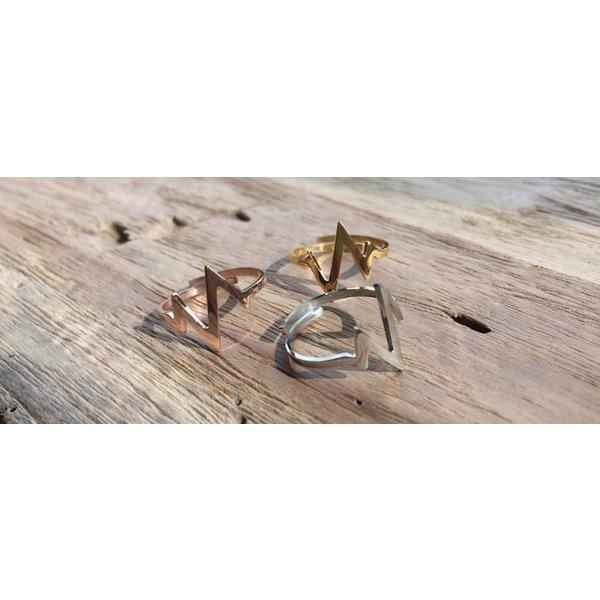 Hartbeat ring