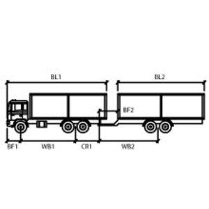 FTA 98 (UK)