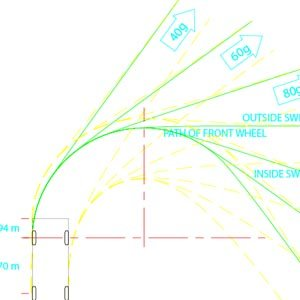 Turning circle templates images template design ideas for Vehicle swept path templates