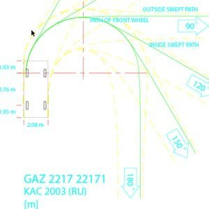 KAC 2003 (RU) Schleppkurvenschablonen