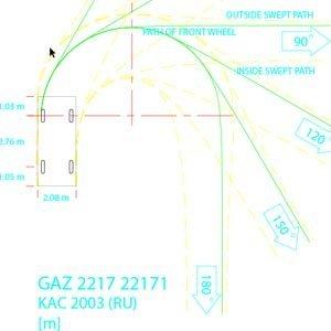KAC 2003 (RU) Turning Templates