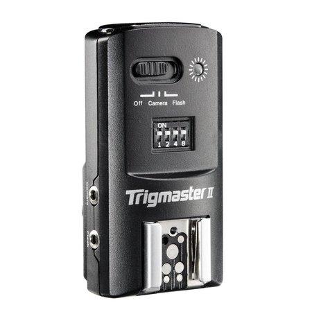 Aputure Trigmaster II 24G ontvanger voor Olympus