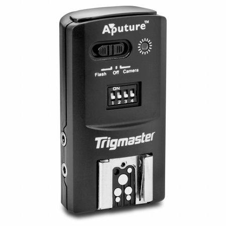 Aputure Trigmaster 24G MX/TX Ontvanger voor Sony