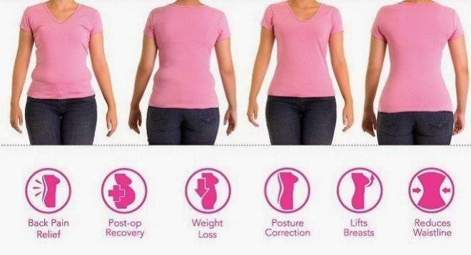 Benefits of Waist Training
