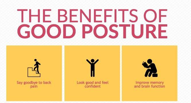Waist Trainen voor een betere lichaamshouding