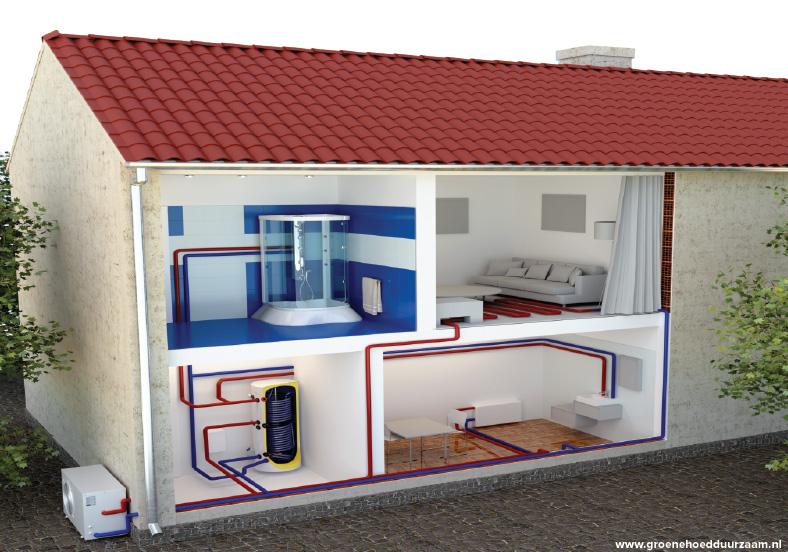 Eldom lucht-water warmtepomp
