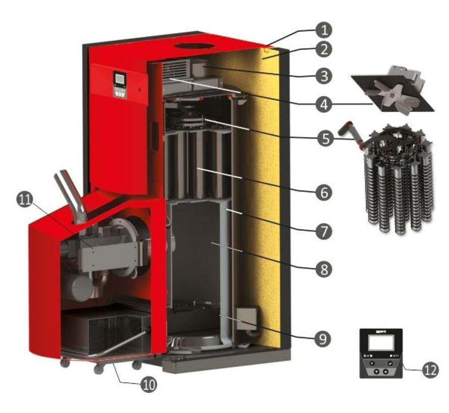 Pelletketel Burnit PLB 40 V2