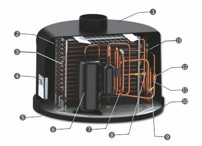 ventilatie warmtepompboiler