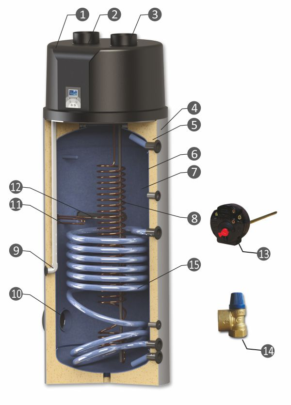 ventilatie warmtepompboiler doorsnede