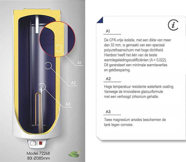Levensduur elektrische boiler kleine kastjes voor aan de for Gemiddelde levensduur keuken