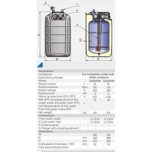 ELDOM Extra Life Keukenboiler, 15 liter, 2 kW, voor onder het aanrecht